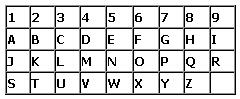 tabel conversie